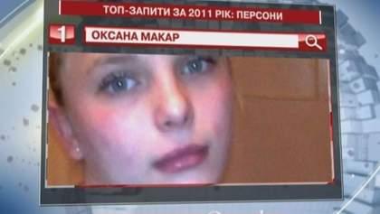 Оксана Макар - персона року за версією Google