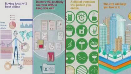 IBM опубликовал технологический прогноз на следующие 5 лет