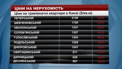 Насколько подешевели квартиры в Киеве
