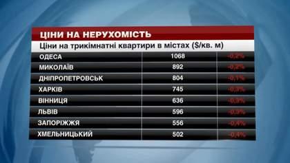 Как изменились цены на квартиры в крупнейших городах Украины
