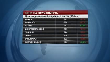 Квартирный вопрос: за сколько можно купить недвижимость в украинских городах
