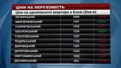 В каком районе Киева выгоднее всего покупать квартиру