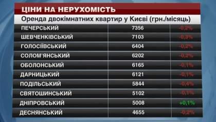 Эксперты рассказали, в каких районах Киева подешевело жилье