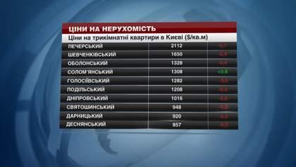 За сколько в Киеве можно купить или арендовать трехкомнатную квартиру