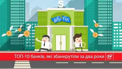 ТОП-10 украинских банков, которые обанкротились за последние два года