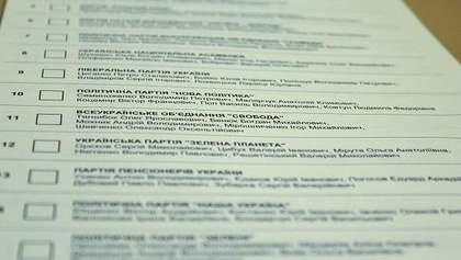 Проміжні вибори до Верховної Ради довели тільки одну річ, – політолог