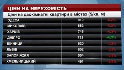Аренда квартир в Украине: в каких городах произошло подорожание