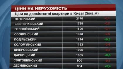 Насколько подорожали квартиры в разных районах Киева