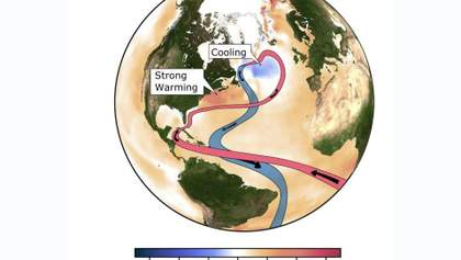 Скорость Северо-Атлантического течения достигла минимума за полторы тысячи лет, – исследователи