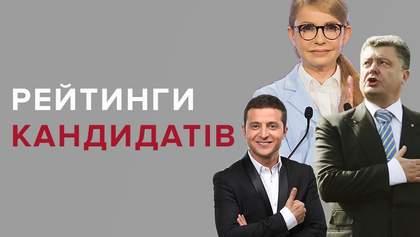 Новый президентский рейтинг: лидирует Тимошенко, после нее – Зеленский и Порошенко