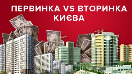 Как менялись цены на первичном и вторичном рынках недвижимости Киева в 2018: сравнение
