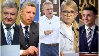 Выборы президента Украины-2019: какими доходами владеют кандидаты