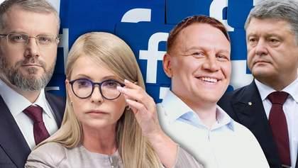 Хто з кандидатів та скільки заплатив за рекламу на Facebook: цифри вражають