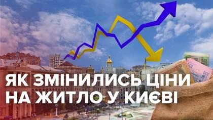 Как изменились цены на квартиры в новостройках Киева за 2 года – инфографика