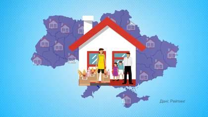 Что думают украинцы о мужчинах и женщинах в социуме: ошеломляющий опрос