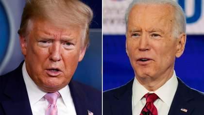 Выборы в США: рейтинги Байдена и Трампа на фоне коронавируса