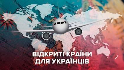 Для українців наразі відкриті 23 країни світу, але не з ЄС: перелік