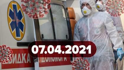Новини про коронавірус 7 квітня: AstraZeneca і тромбози, Україна на 1 місці за смертністю