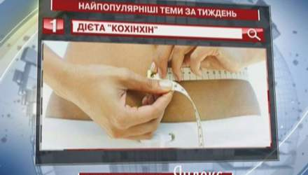 """Дієта """"Кохінхін"""" - найпопулярніша тема у Yandex"""