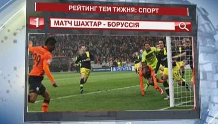 """Матч """"Шахтар - Боруссія"""" - найзапитуваніша спортивна тема в """"Яндексі"""""""