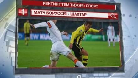 """3 м'ячі у воротах """"Шахтаря"""" - найтоповіша спортивна тема в Yandex"""
