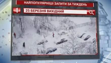 Снежный выходной в Киеве перевернул украинский Google