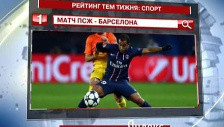 """Матч ПСЖ-""""Барселона"""" - найпопулярніша спортивна тема тижня у """"Яндексі"""""""