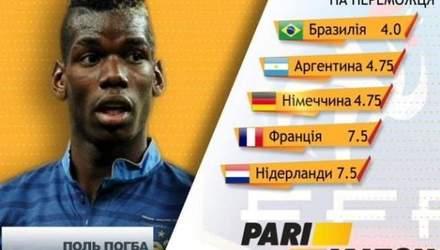 Звезды футбола: Поль Погба - самая большая ошибка сэра Алекса Фергюссона
