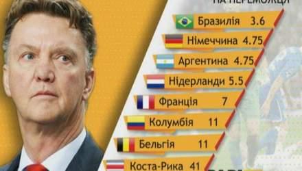 Зірки футболу: Ван Гала називають найкращим тренером Мундіалю-2014