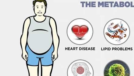Факти про здоров'я: прогнозують, що до 2030 року половина населення США матиме ожиріння