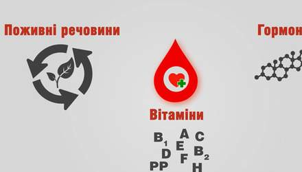 Лінія життя: Століття тому людство навчилося робити переливання крові