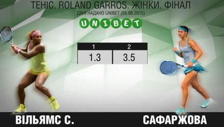 Хто здобуде титул ґрунтової королеви на Roland Garros