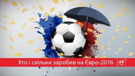 Хто та скільки заробив на Євро-2016: пізнавальні інфографіки