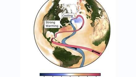 Швидкість Північно-Атлантичної течії досягла мінімуму за півтори тисячі років, – дослідники