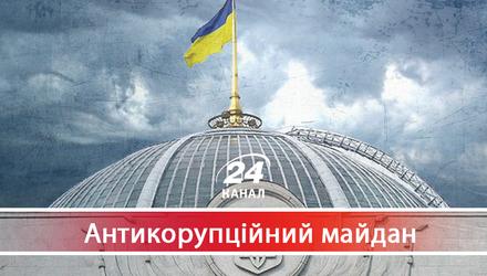 Як зберігається контроль над єдиним органом законодавчої влади — парламентом