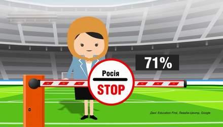 Як Росія приймала іноземців під час Чемпіонату світу з футболу