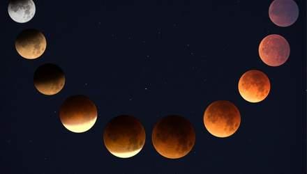 Як місячне затемнення вплине на здоров'я та самопочуття