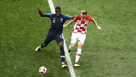 Франція – Хорватія: відео голів та моментів матчу