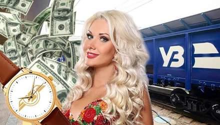 """Корпоративи, VIP-канцелярія та елітні авто: як """"Укрзалізниця"""" витрачала гроші у 2018 році"""