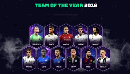 УЕФА назвала сборную футболистов 2018 года