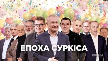 """Голова СБУ, президенти та олігархи: хто святкував ювілей депутата від """"ОПЗЖ"""" Григорія Суркіса"""