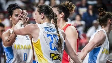 Збірна України з баскетболу посіла високе місце в європейському рейтингу ФІБА