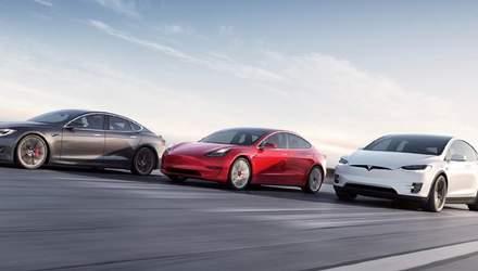 Tesla контролює майже третину глобального ринку електромобілів
