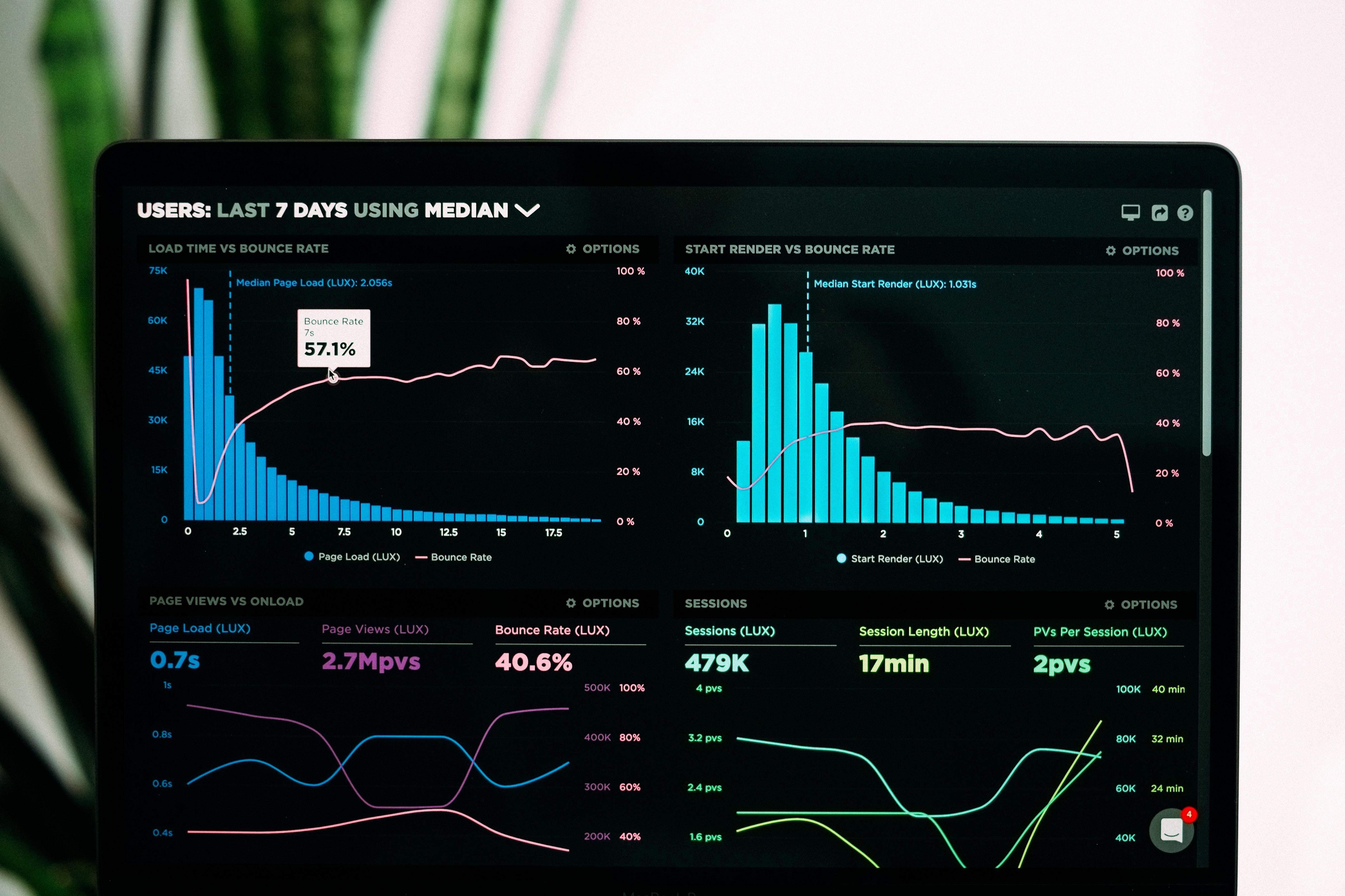 Візуальна презентація є важливою частиною роботи з клієнтами