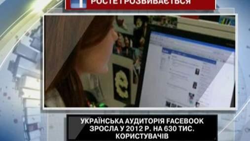 Facebook у 2012-му зріс на більш ніж півмільйона українців