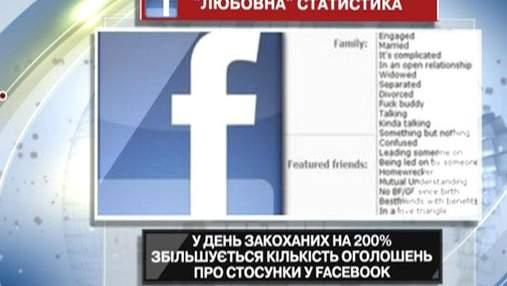 У день закоханих на 200% збільшується кількість оголошень про стосунки у Facebook