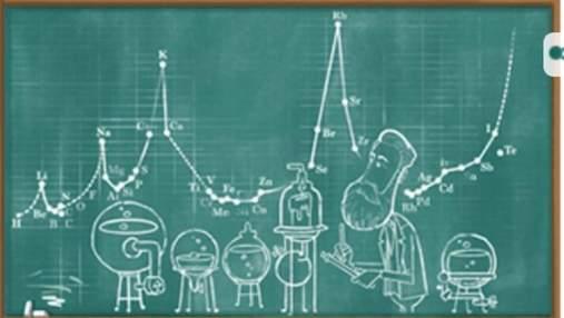 Кто такой Юлиус Лотар Майер и почему Google выпустил новый дудл в честь известного химика