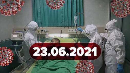 Новини про коронавірус 23 червня: штам дельта в Україні, МОЗ готує нові обмеження