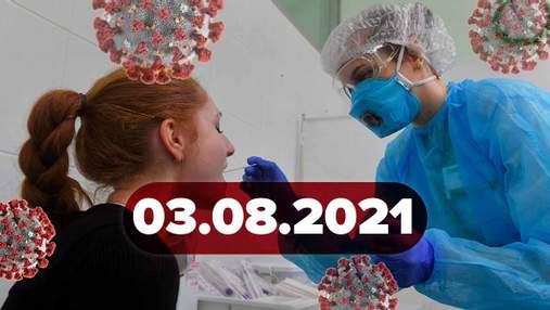 Новини про коронавірус 3 серпня: як відрізняються симптоми з віком, коли новий спалах в Україні