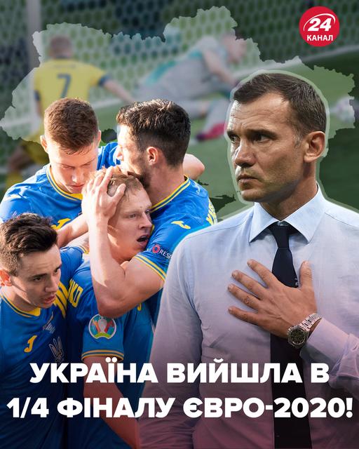 Україна виграла у Швеції